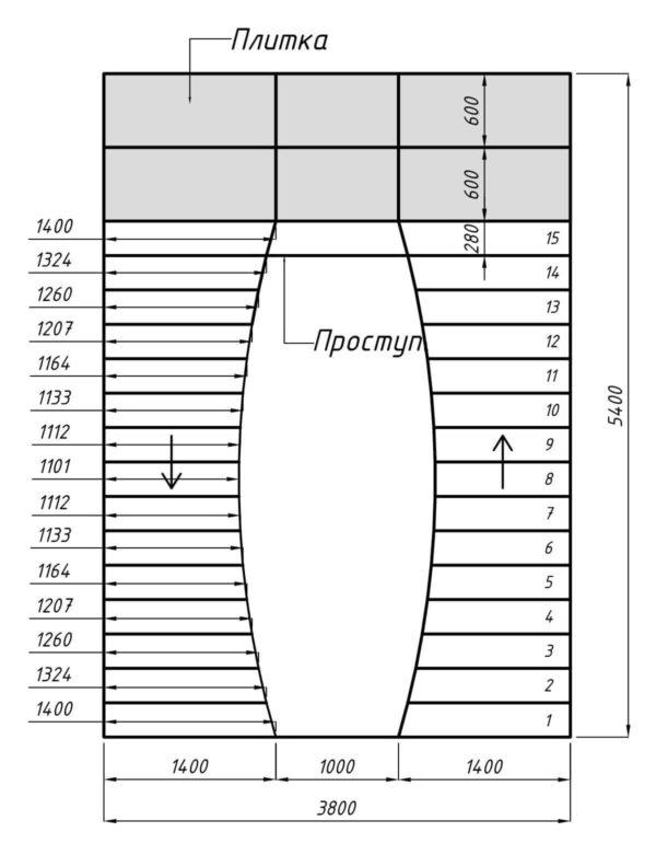 Розміри гранітних сходів і сходового майданчика