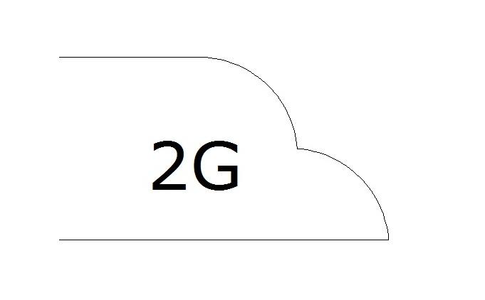 фаска 2G