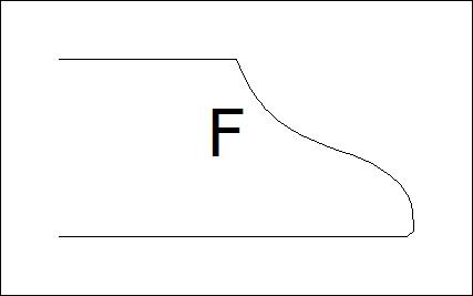 фаска F