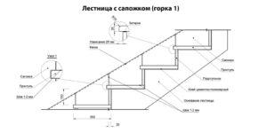 Чертёж лестницы с сапожком (Горка-1)