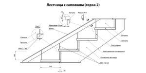 Чертёж лестницы с сапожком (Горка-2)