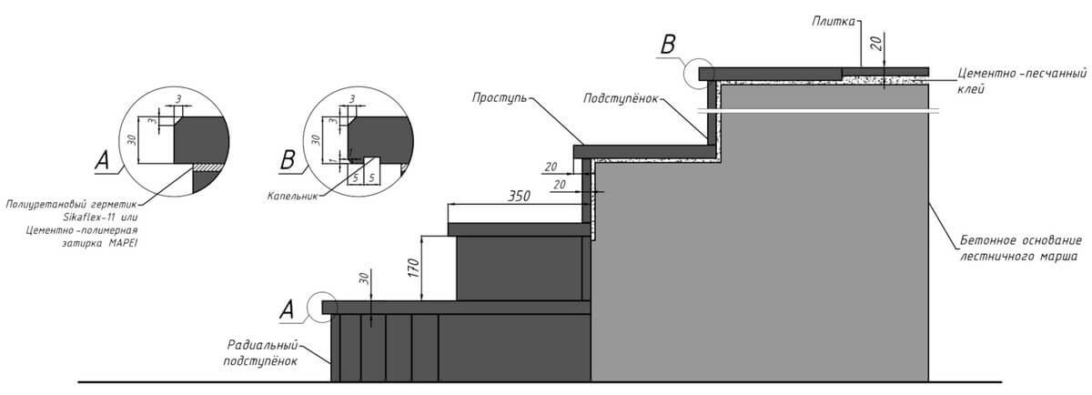 Чертёж проекта лестница из Токовского гранита (2020)