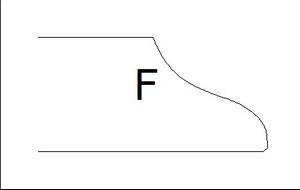 Фаска F (Ф)