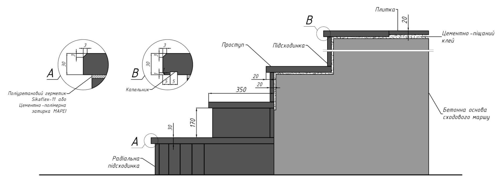 Креслення проекту сходів з Токівського граніту (2020)