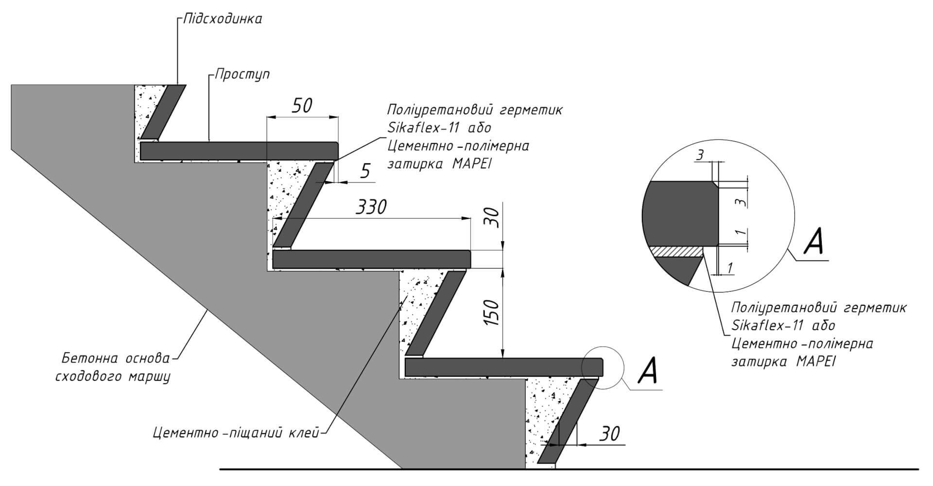 Креслення складального вузла гранітних сходів
