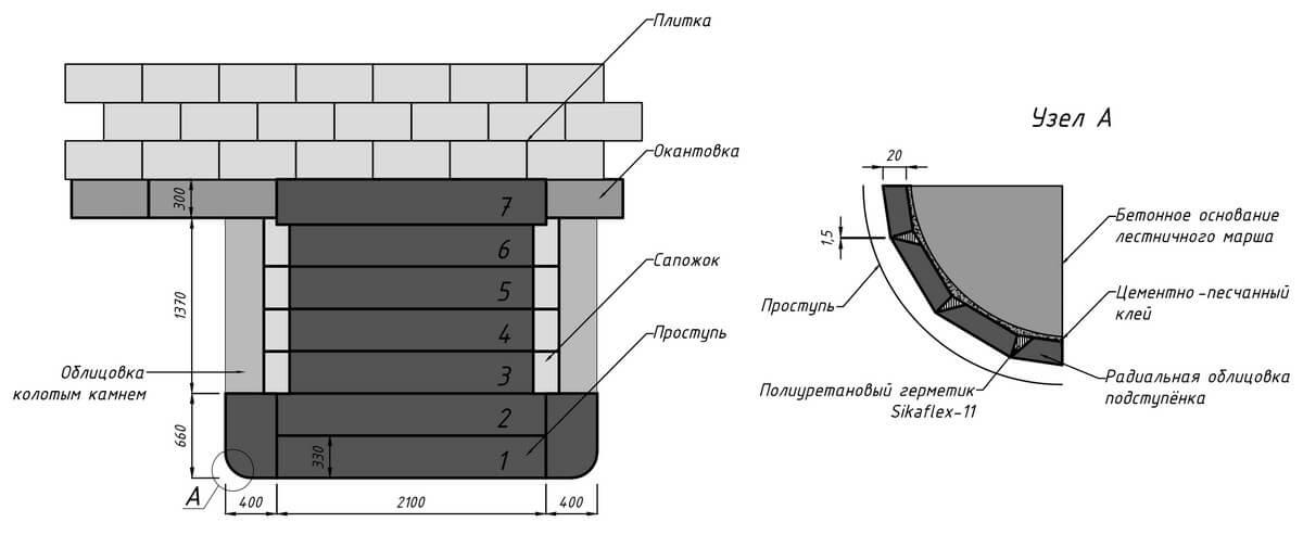 Проект лестницы из Токовского гранита — вид сверху