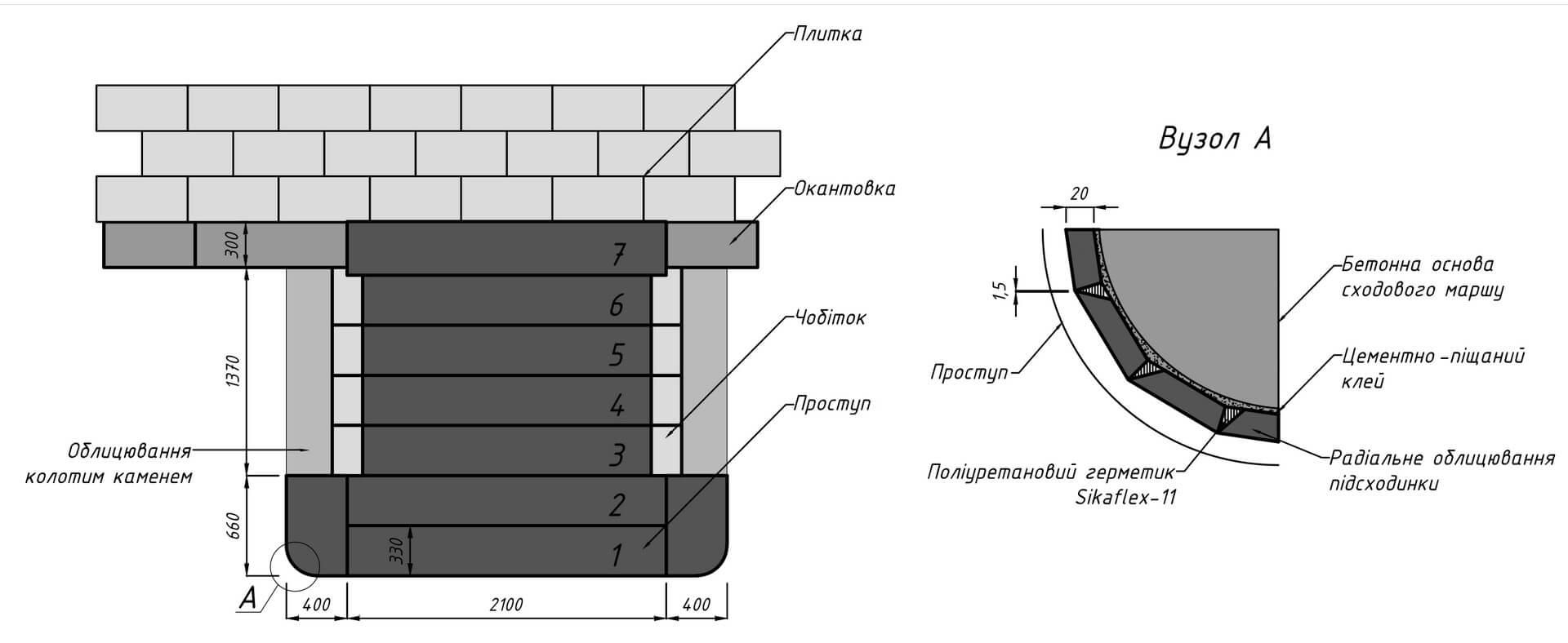 Проект сходів з Токівського граніту — вид зверху