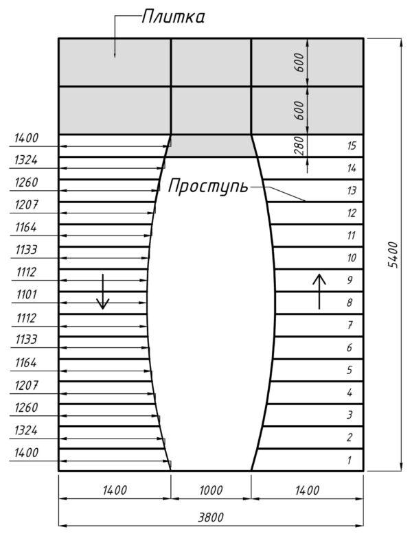 Размеры гранитных ступеней и лестничной площадки