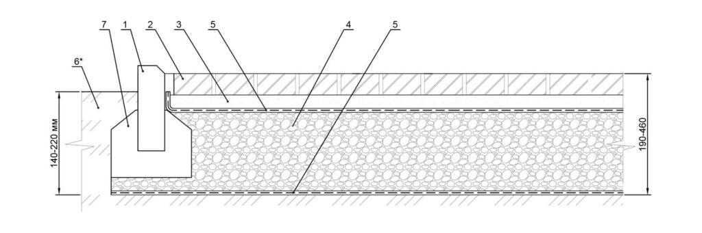 Устройство пешеходной дорожки на грунтах, которые при переувлажнении дают просадку (чертёж)