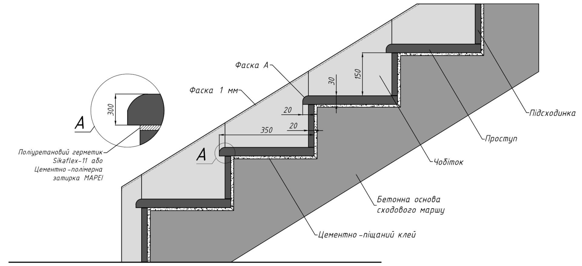 Вузол мармурових сходів Crema Nova